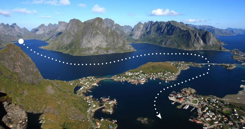 La revista noruega Båt Magasinet compara Autorouting de muelle a muelle con otros sistemas